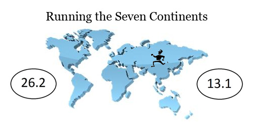 Running the seven continents wiki europe gumiabroncs Image collections
